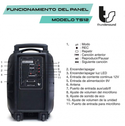 "Altavoces Autoamplificados 400W TS12"" ThunderSound Biwond"