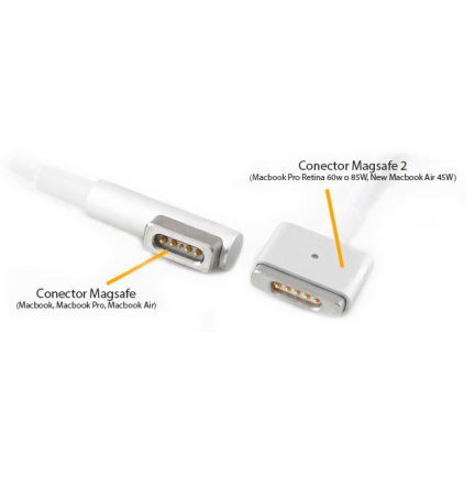 Carg. Magsafe 2 Macbook 65 W Pro Charger